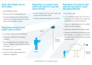 Dronepedia normas AESA
